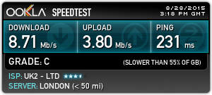 Broadband Speed Test - Double Hop - US to UK