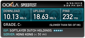 Broadband Speed Test - Single Hop - HK